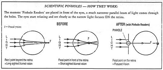 Natural Eyes Pinhole Glasses, full frame black